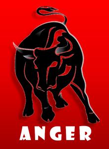 Anger - Definition | Impact | Response | Remedies