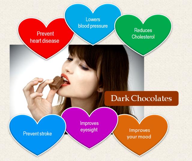 Health Benefits of Dark Chocolates