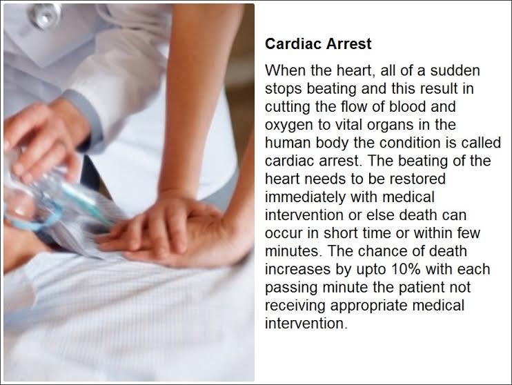 Heart Attack i e  Myocardial Infarction | Cardiac Arrest